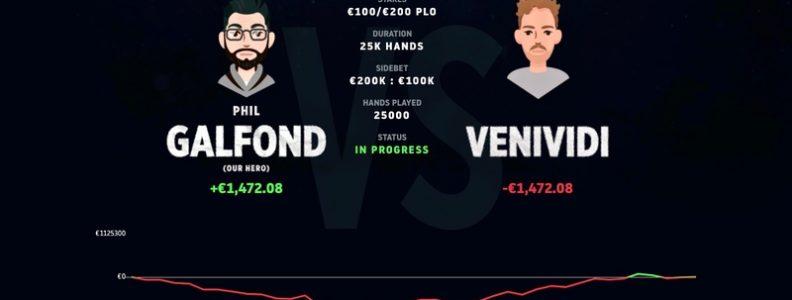 Phil Galfond Menangkan Tantangan High-Stakes Poker melawan VeniVidi1993 Di Foto Selesai
